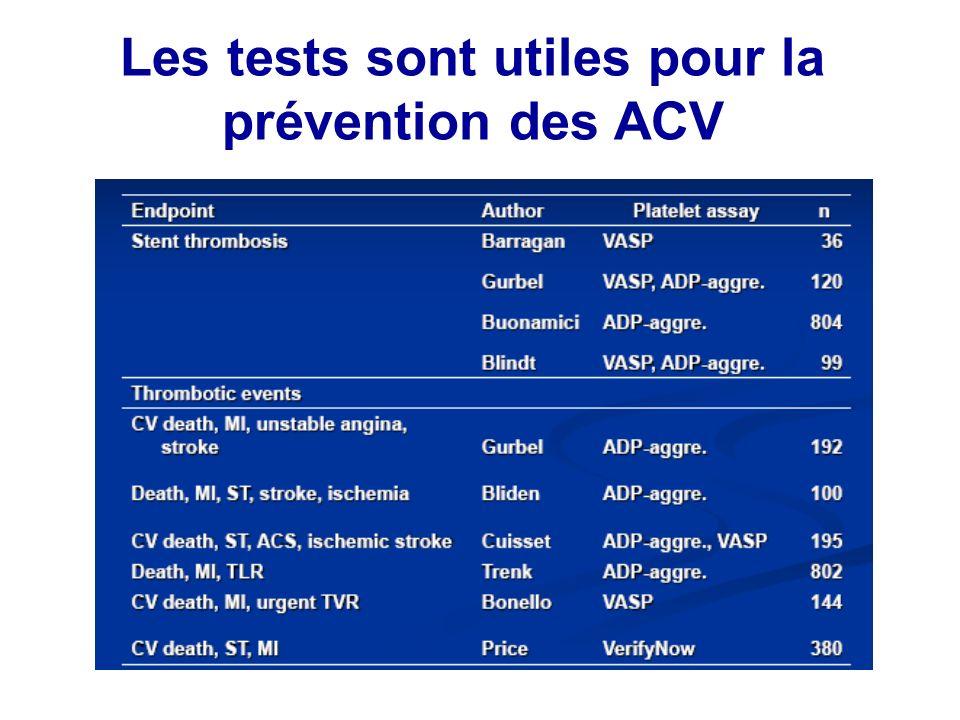 Les tests sont utiles pour la prévention des ACV