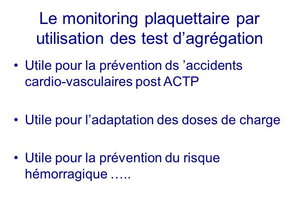 Le monitoring plaquettaire par utilisation des test d'agrégation
