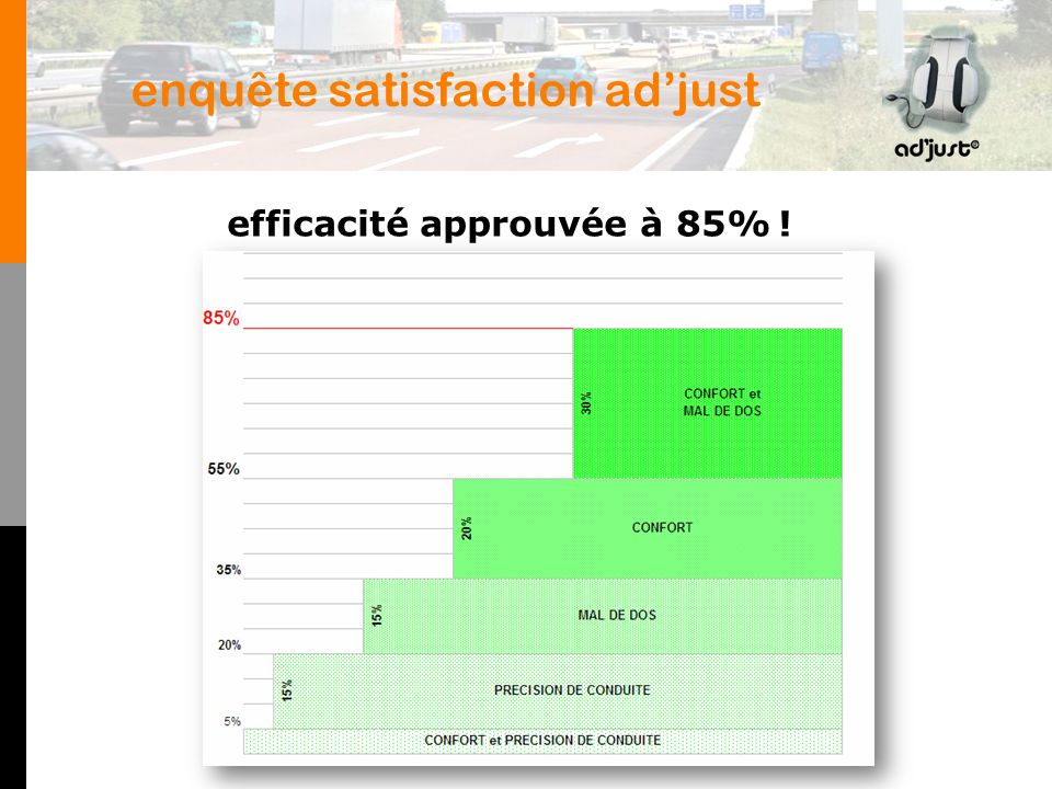 enquête satisfaction ad'just