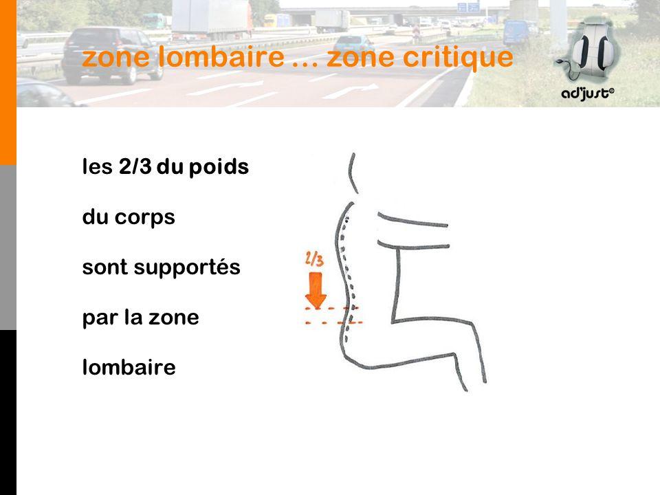 zone lombaire … zone critique