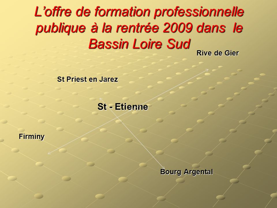 L'offre de formation professionnelle publique à la rentrée 2009 dans le Bassin Loire Sud