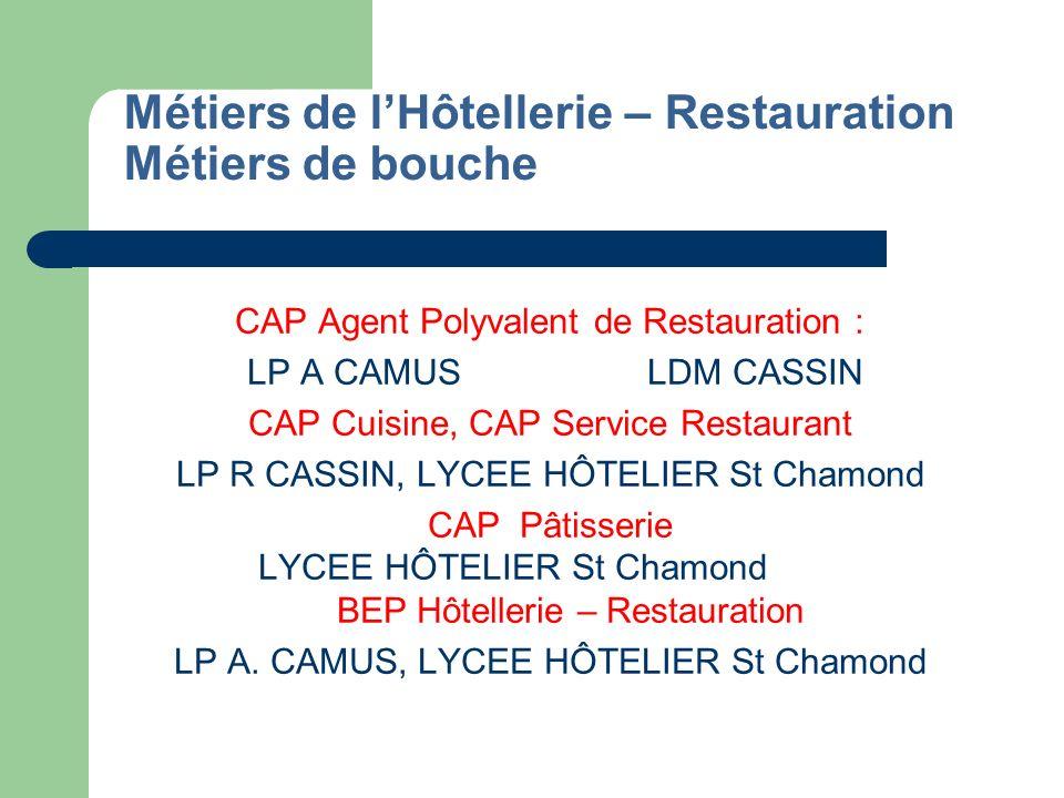 Métiers de l'Hôtellerie – Restauration Métiers de bouche