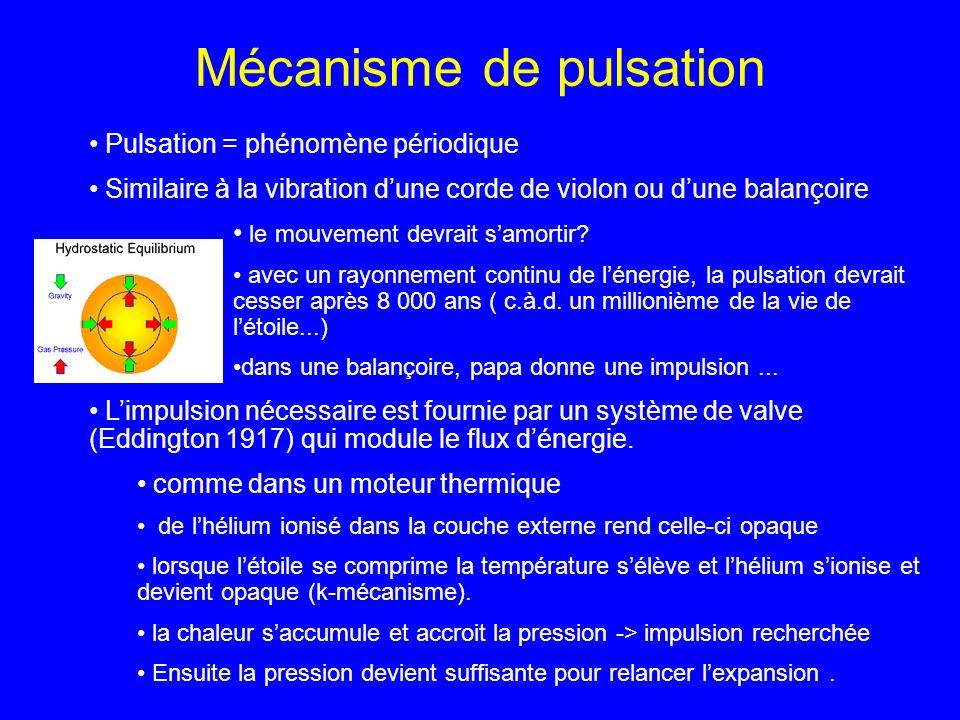 Mécanisme de pulsation