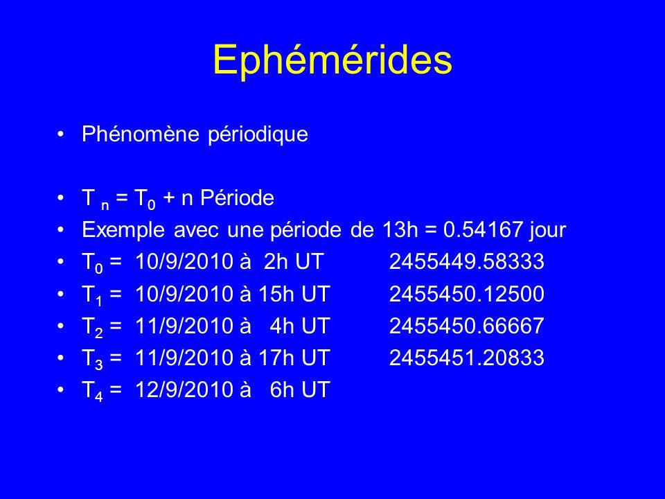 Ephémérides Phénomène périodique T n = T0 + n Période