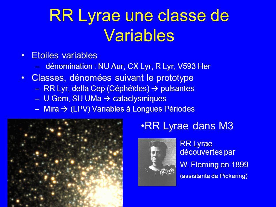 RR Lyrae une classe de Variables