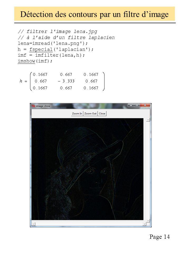 Détection des contours par un filtre d'image