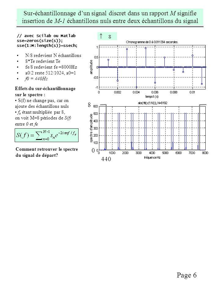 Sur-échantillonnage d'un signal discret dans un rapport M signifie insertion de M-1 échantillons nuls entre deux échantillons du signal