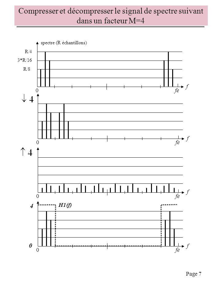 spectre (R échantillons)