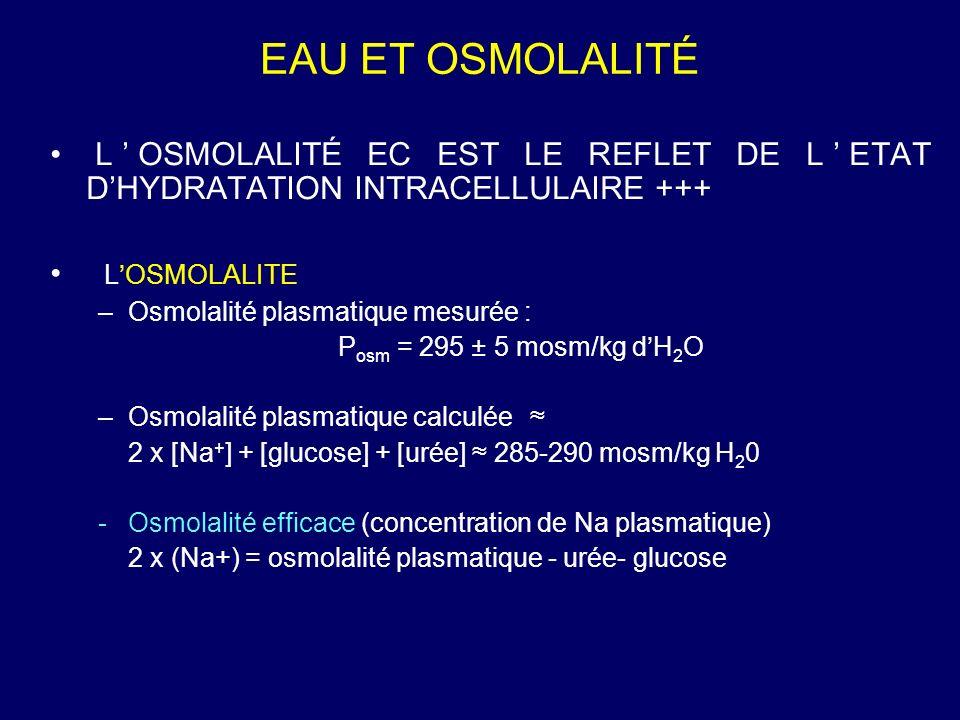 EAU ET OSMOLALITÉ L'OSMOLALITÉ EC EST LE REFLET DE L'ETAT D'HYDRATATION INTRACELLULAIRE +++ L'OSMOLALITE.