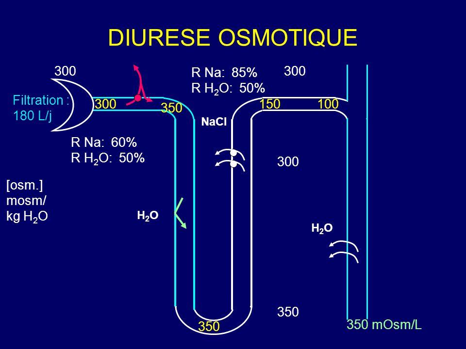 DIURESE OSMOTIQUE 300 R Na: 85% R H2O: 50% 300 Filtration : 180 L/j