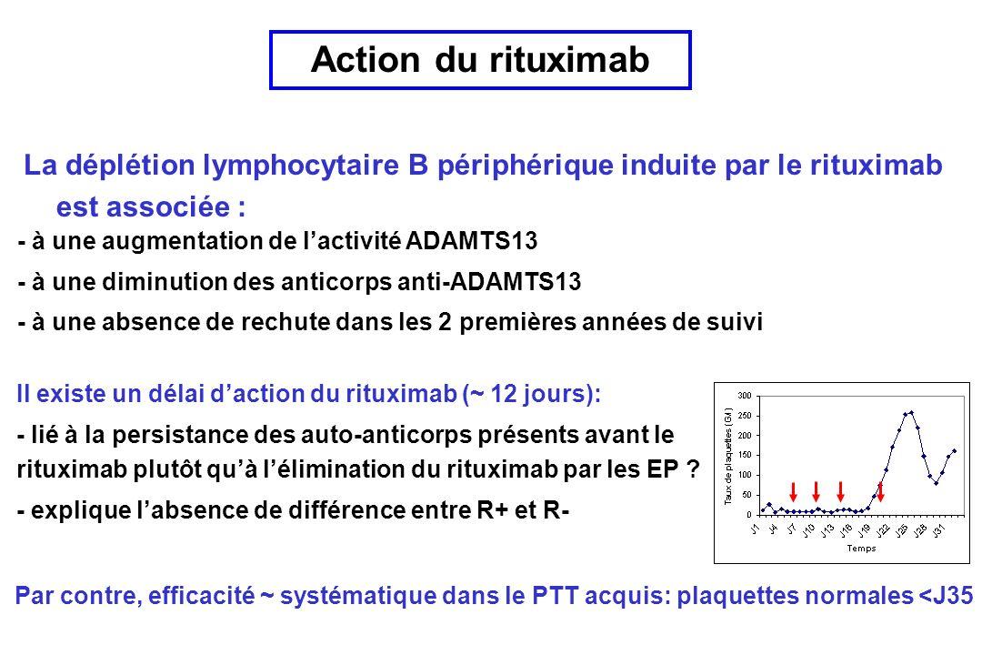 Action du rituximab La déplétion lymphocytaire B périphérique induite par le rituximab est associée :