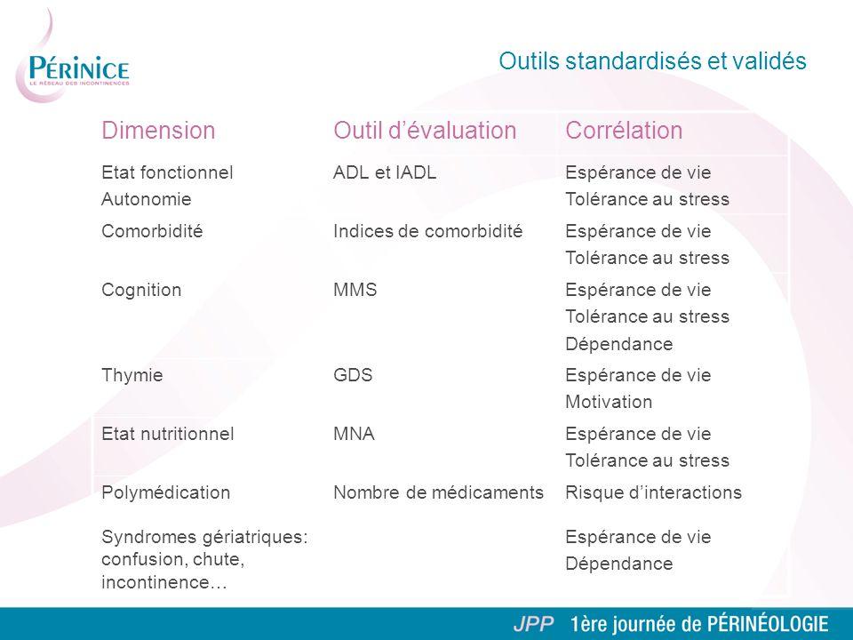 Outils standardisés et validés