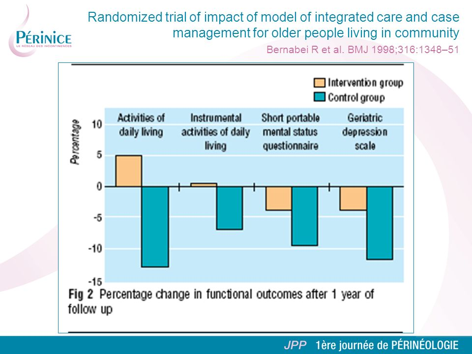 Randomized trial of impact of model of integrated care and case management for older people living in community Bernabei R et al.