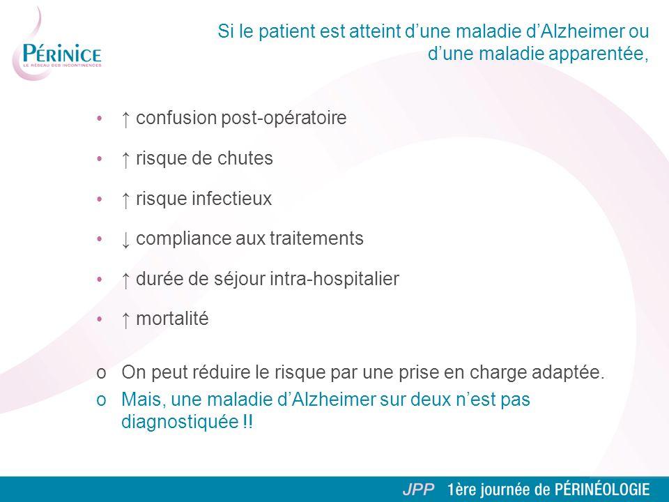 Si le patient est atteint d'une maladie d'Alzheimer ou d'une maladie apparentée,