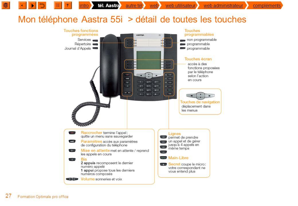 Mon téléphone Aastra 55i > détail de toutes les touches