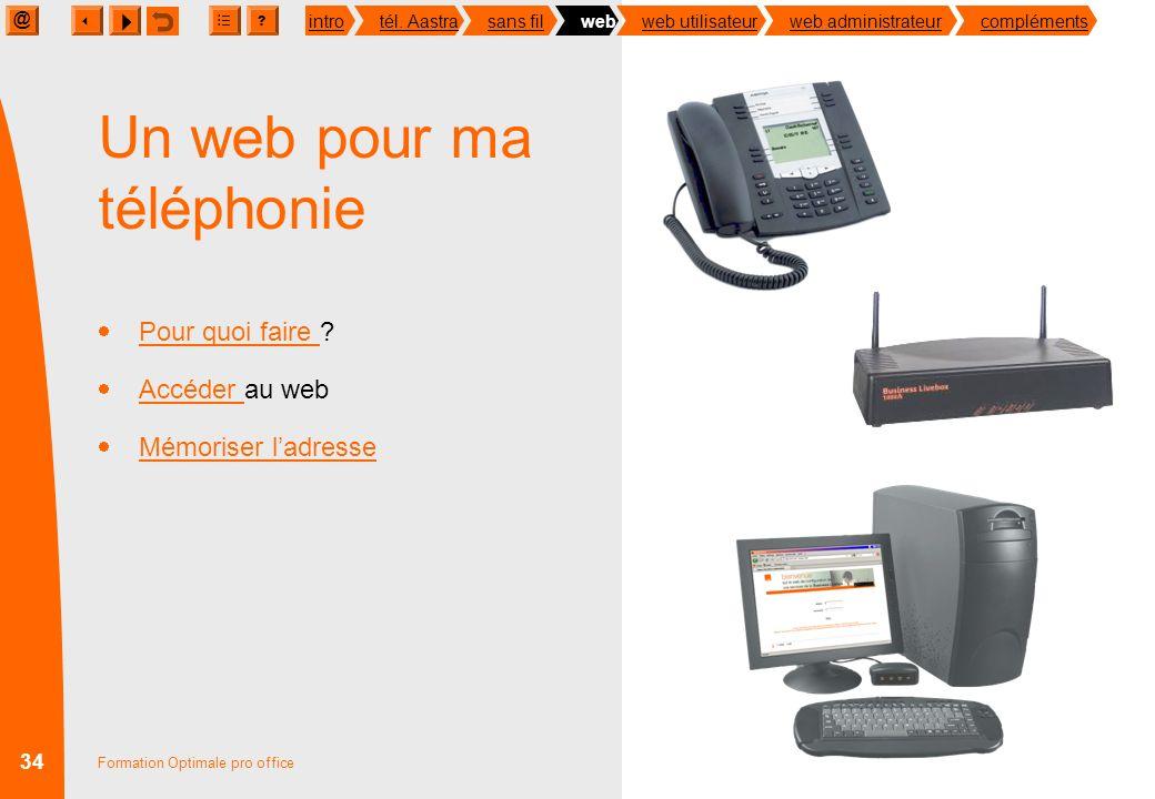 Un web pour ma téléphonie
