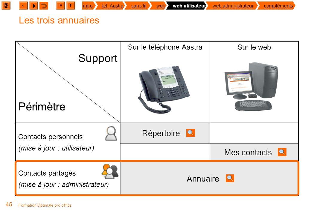 Guide de formation Optimale pro office et Orange Open pro office