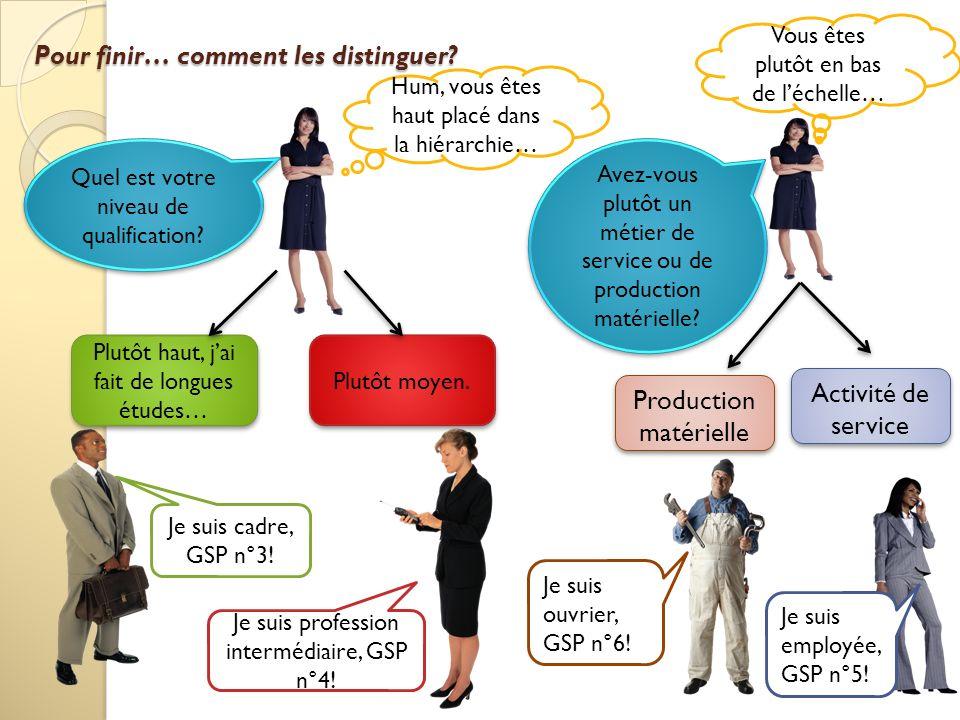 les pcs  professions et cat u00e9gories socioprofessionnelles