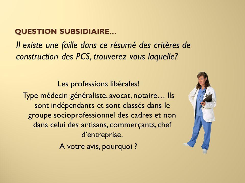 Question subsidiaire…