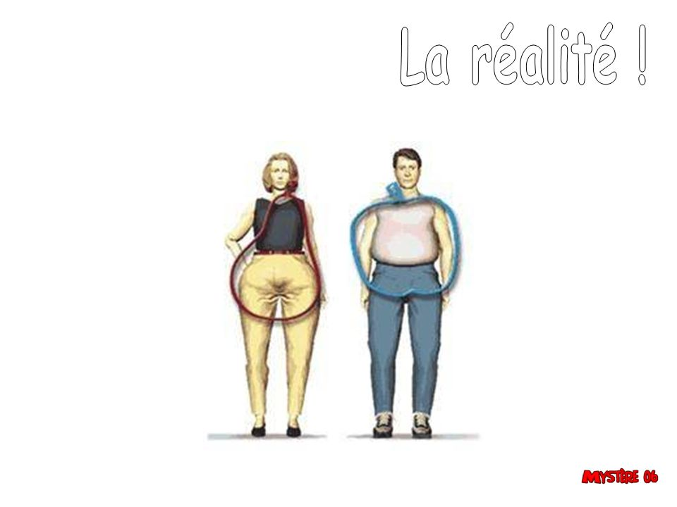 La réalité !