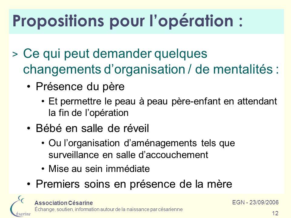 Propositions pour l'opération :