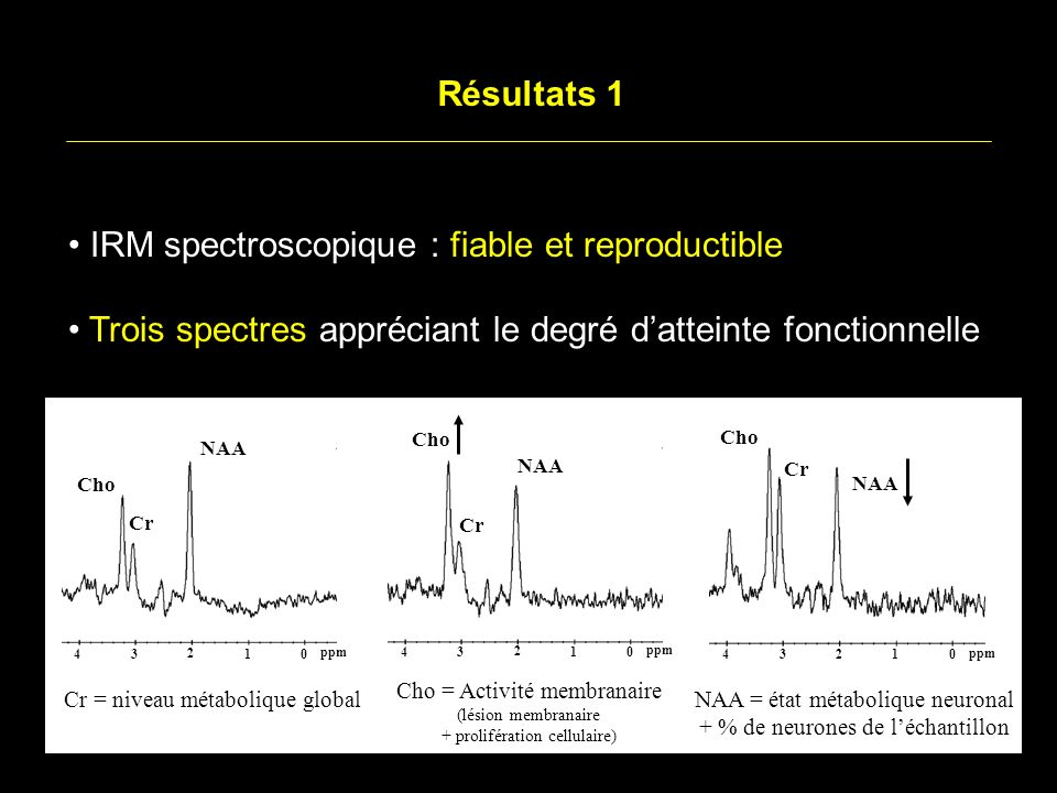 IRM spectroscopique : fiable et reproductible