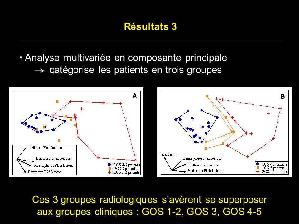 Analyse multivariée en composante principale 