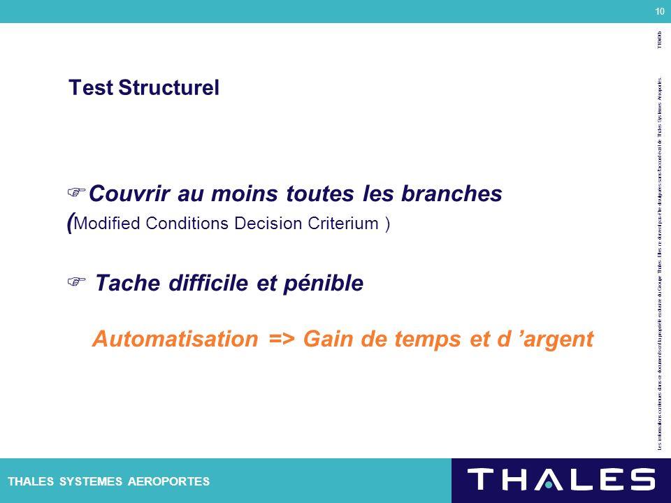 Test Structurel Couvrir au moins toutes les branches (Modified Conditions Decision Criterium )