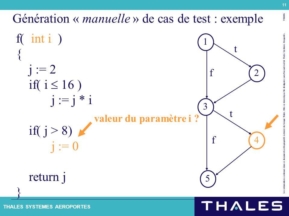 Génération « manuelle » de cas de test : exemple