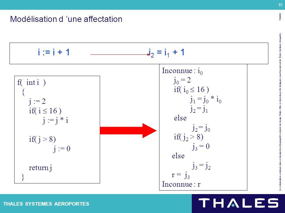 i := i + 1 i2 = i1 + 1 Modélisation d 'une affectation Inconnue : i0