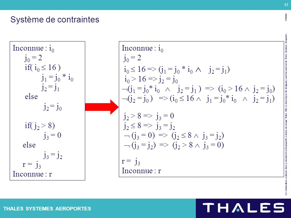 j2 > 8 => j3 = 0 Système de contraintes Inconnue : i0 j0 = 2