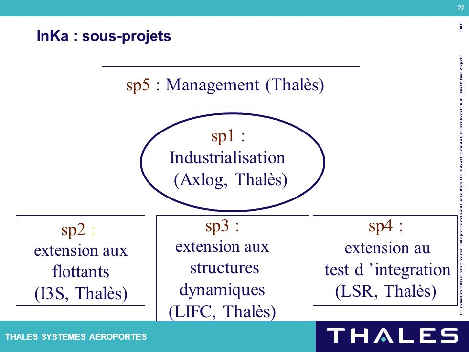 sp5 : Management (Thalès)