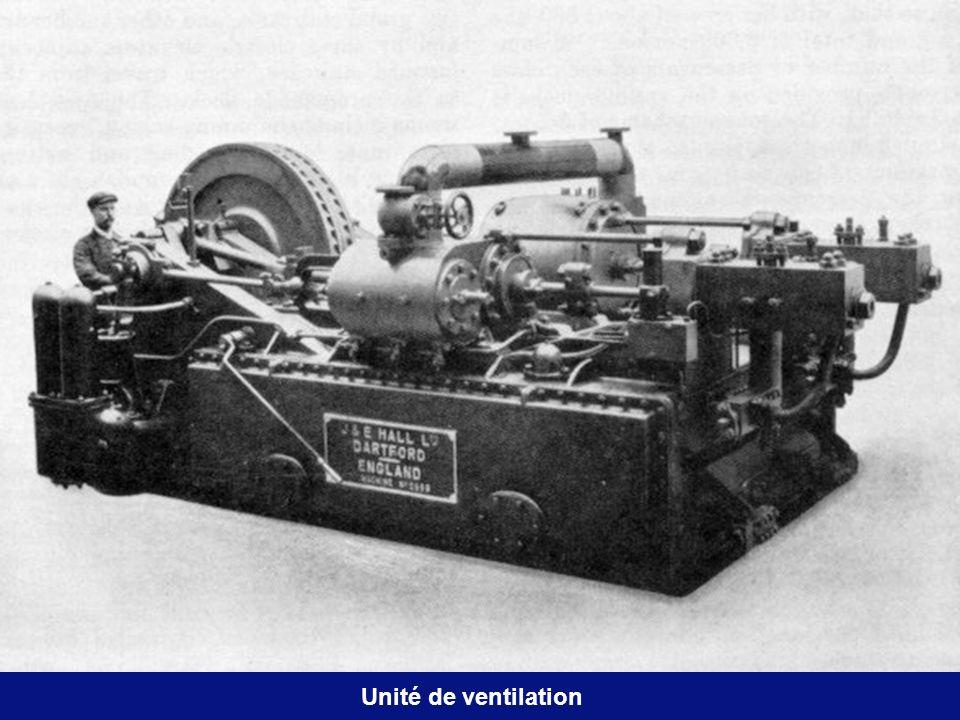 Unité de ventilation