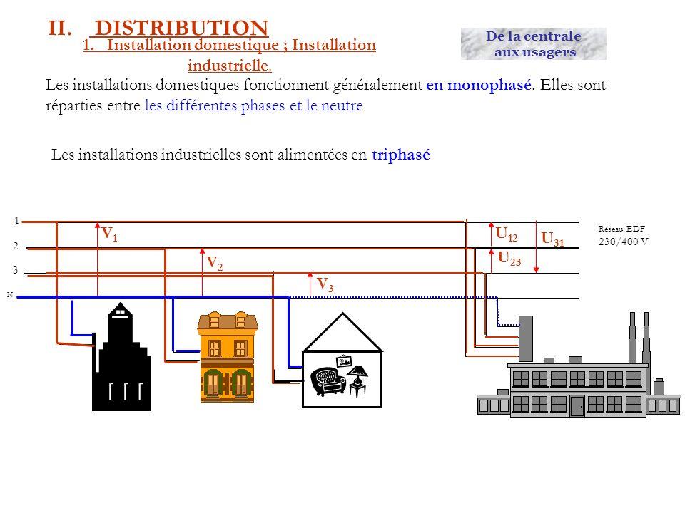 1. Installation domestique ; Installation industrielle.