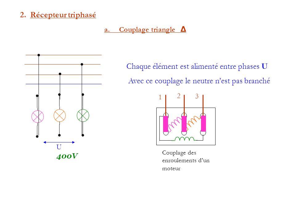 Chaque élément est alimenté entre phases U