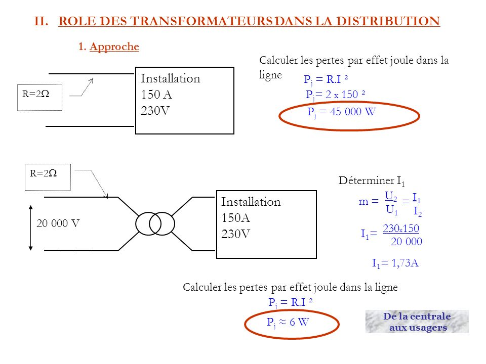 II. ROLE DES TRANSFORMATEURS DANS LA DISTRIBUTION