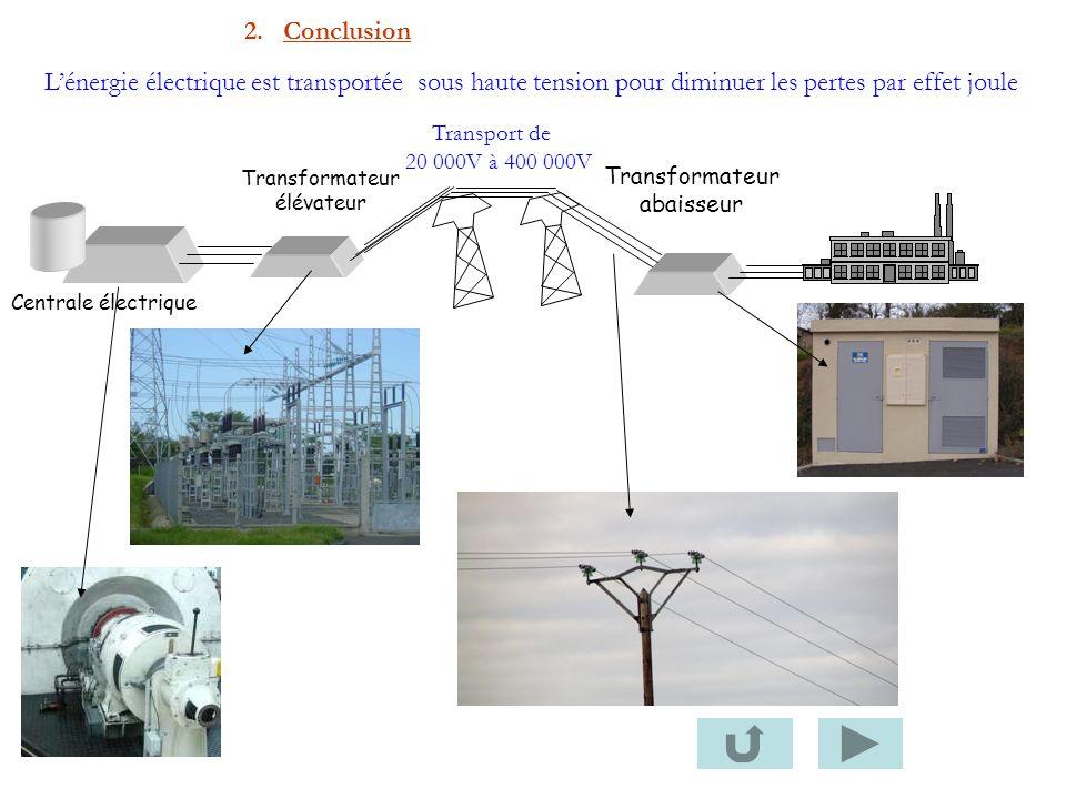 2. Conclusion L'énergie électrique est transportée sous haute tension pour diminuer les pertes par effet joule.