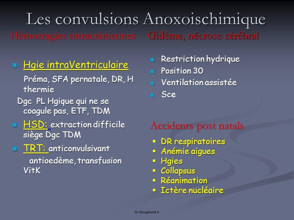 Les convulsions Anoxoischimique