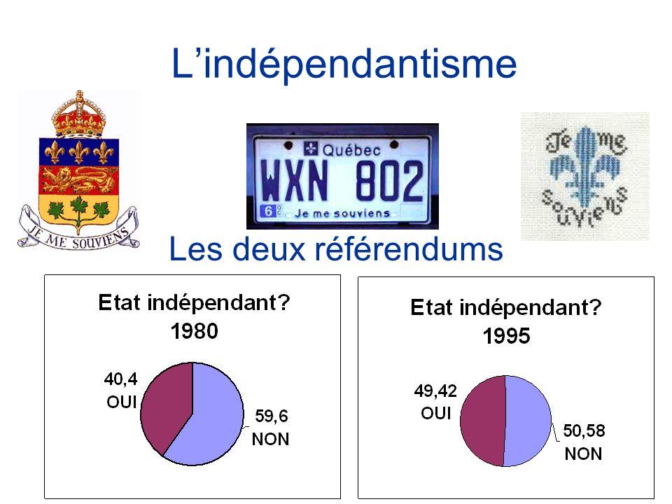 L'indépendantisme Les deux référendums 21