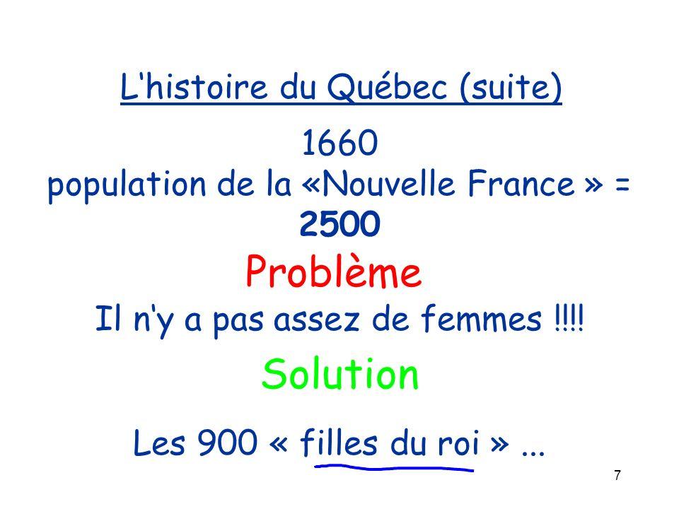 Problème Solution L'histoire du Québec (suite) 1660