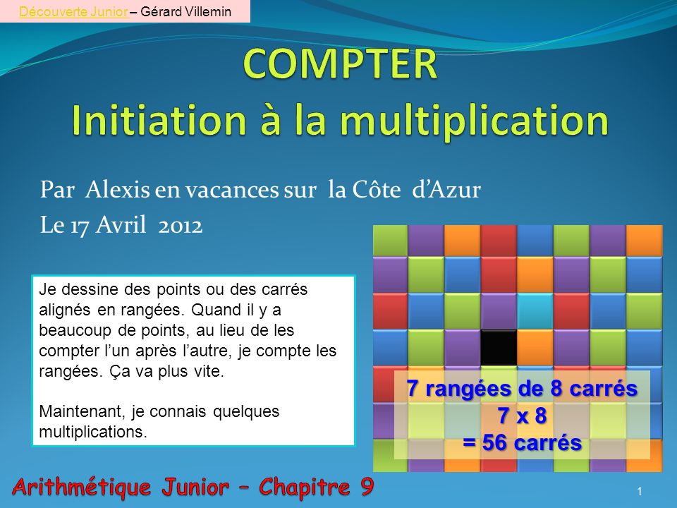 COMPTER Initiation à la multiplication
