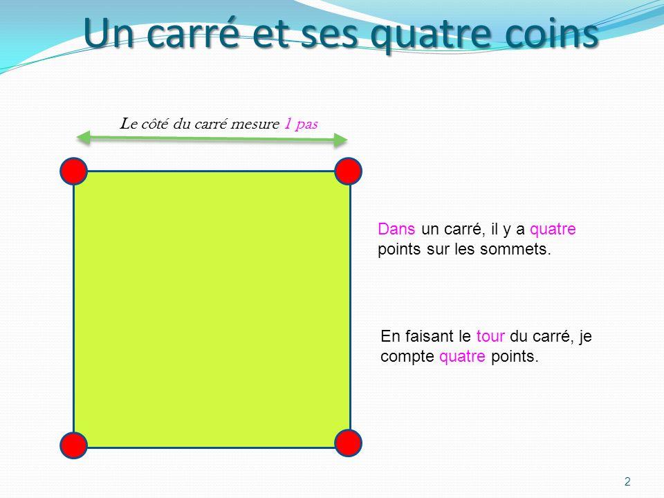 Un carré et ses quatre coins