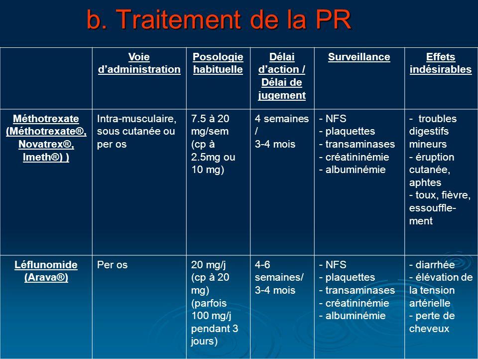 b. Traitement de la PR Voie d'administration Posologie habituelle