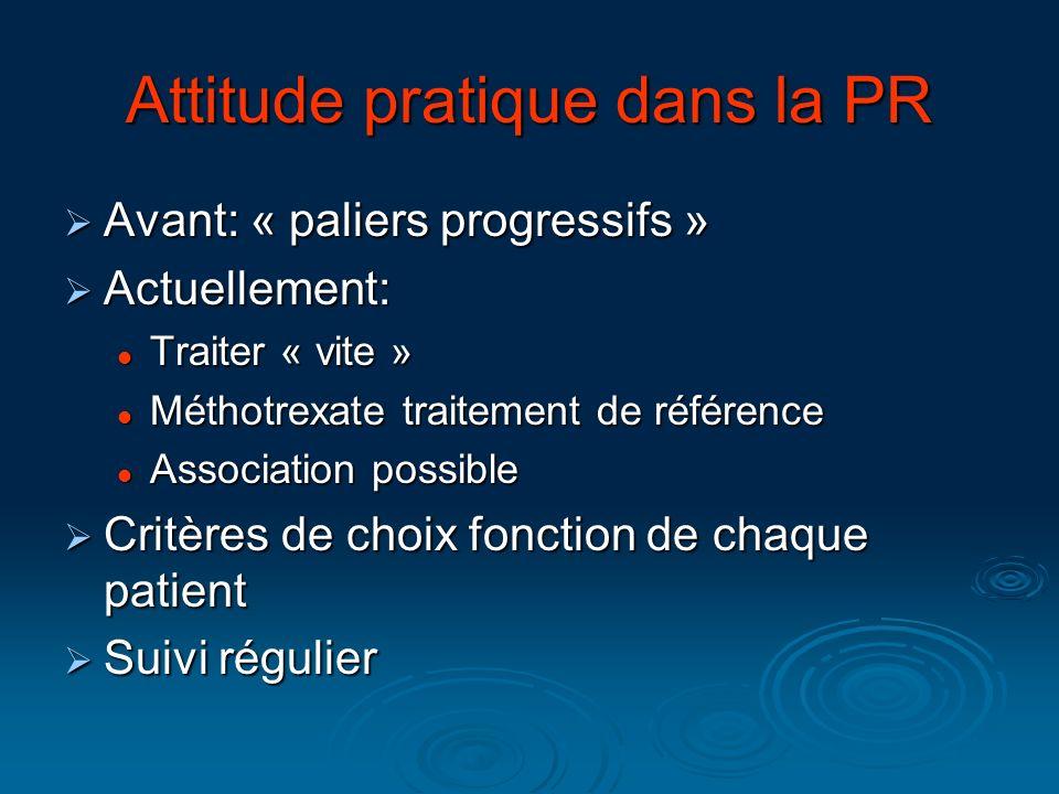 Attitude pratique dans la PR