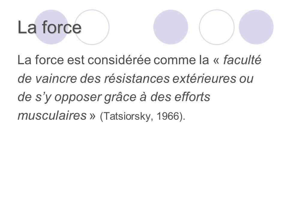 La force La force est considérée comme la « faculté