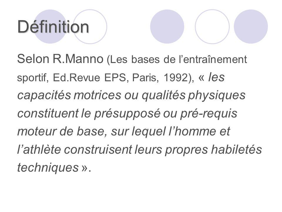 Définition Selon R.Manno (Les bases de l'entraînement