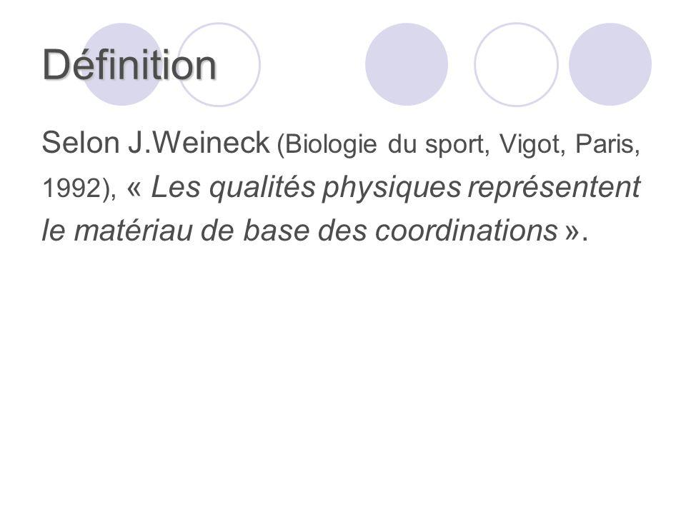 Définition Selon J.Weineck (Biologie du sport, Vigot, Paris,
