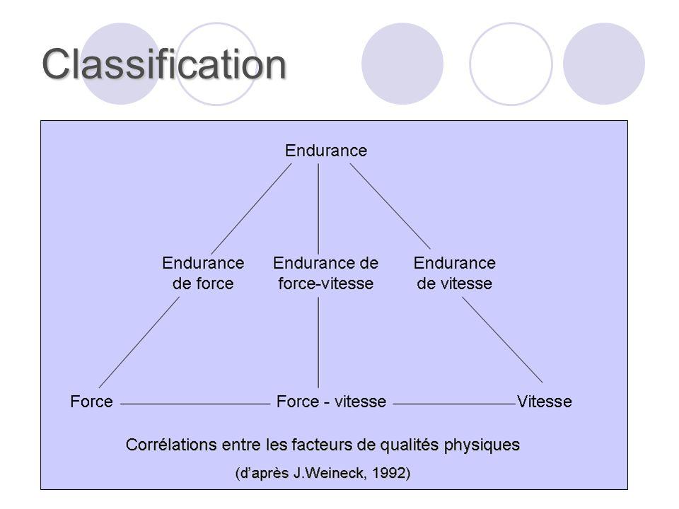 Classification Remarque : les différentes qualités