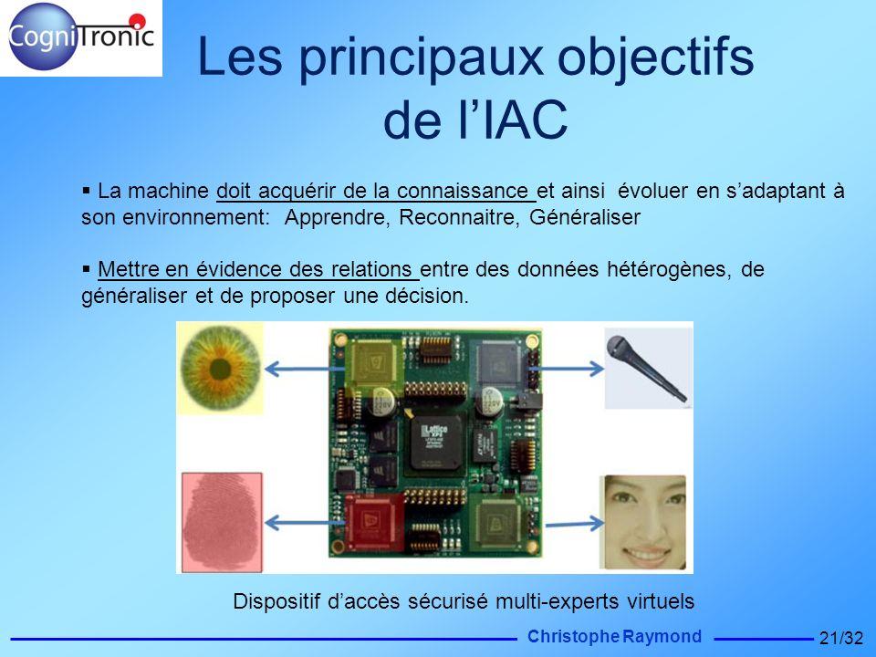 Les principaux objectifs de l'IAC