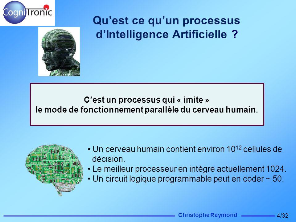 Qu'est ce qu'un processus d'Intelligence Artificielle